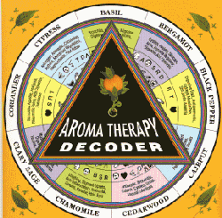 Aromatherapy Decoders