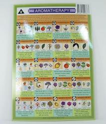 Aromatherapy Mini Chart