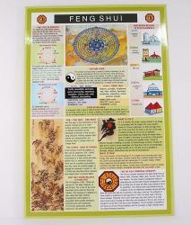 Feng Shui Mini Chart