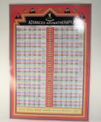 Advanced Aromatherapy Wall Chart